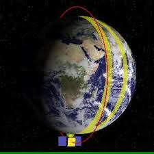 orbitas-polares